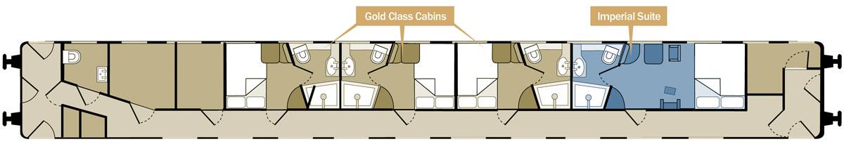 Imperial Suite - Plan du Wagon